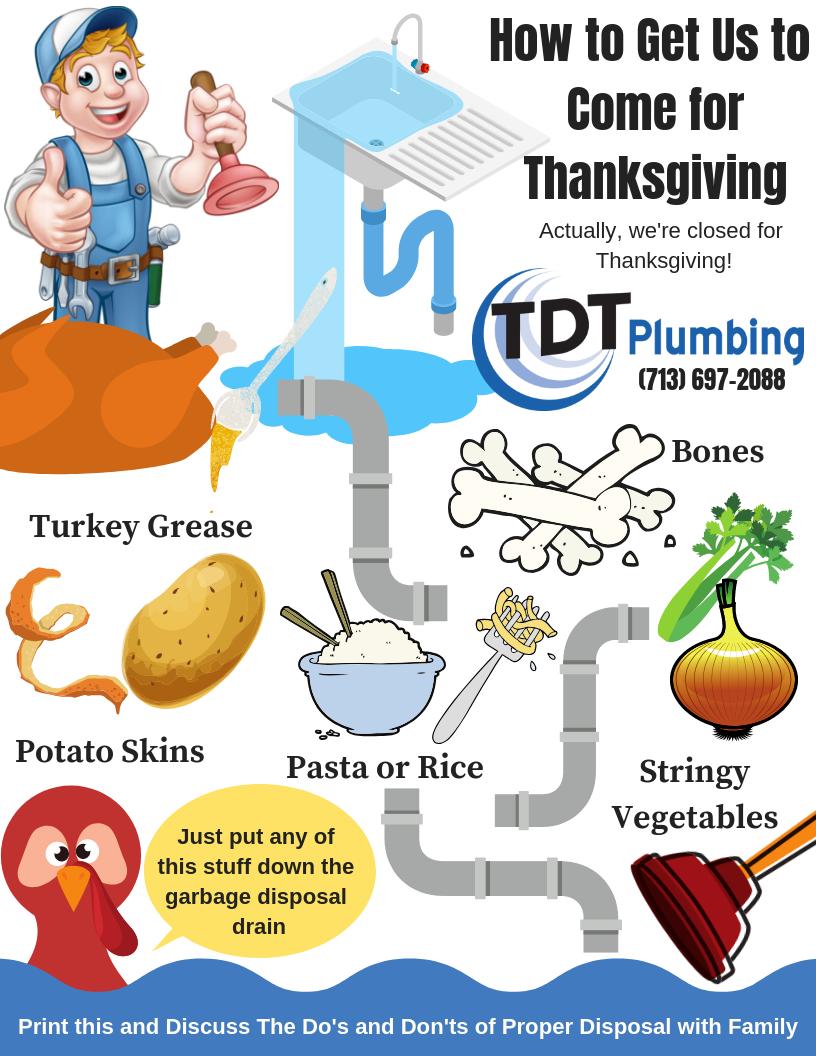 Thanksgiving Clogged Disposal